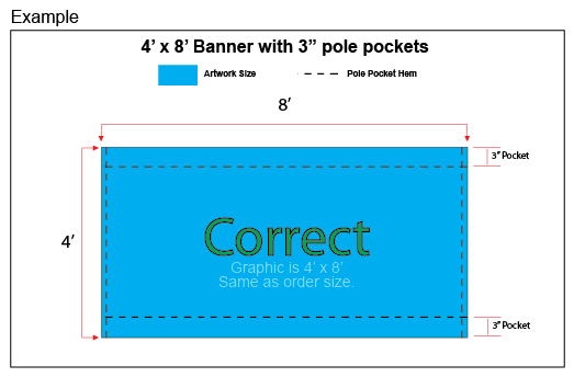 Vinyl Banner Oz - Vinyl banners with pole pockets